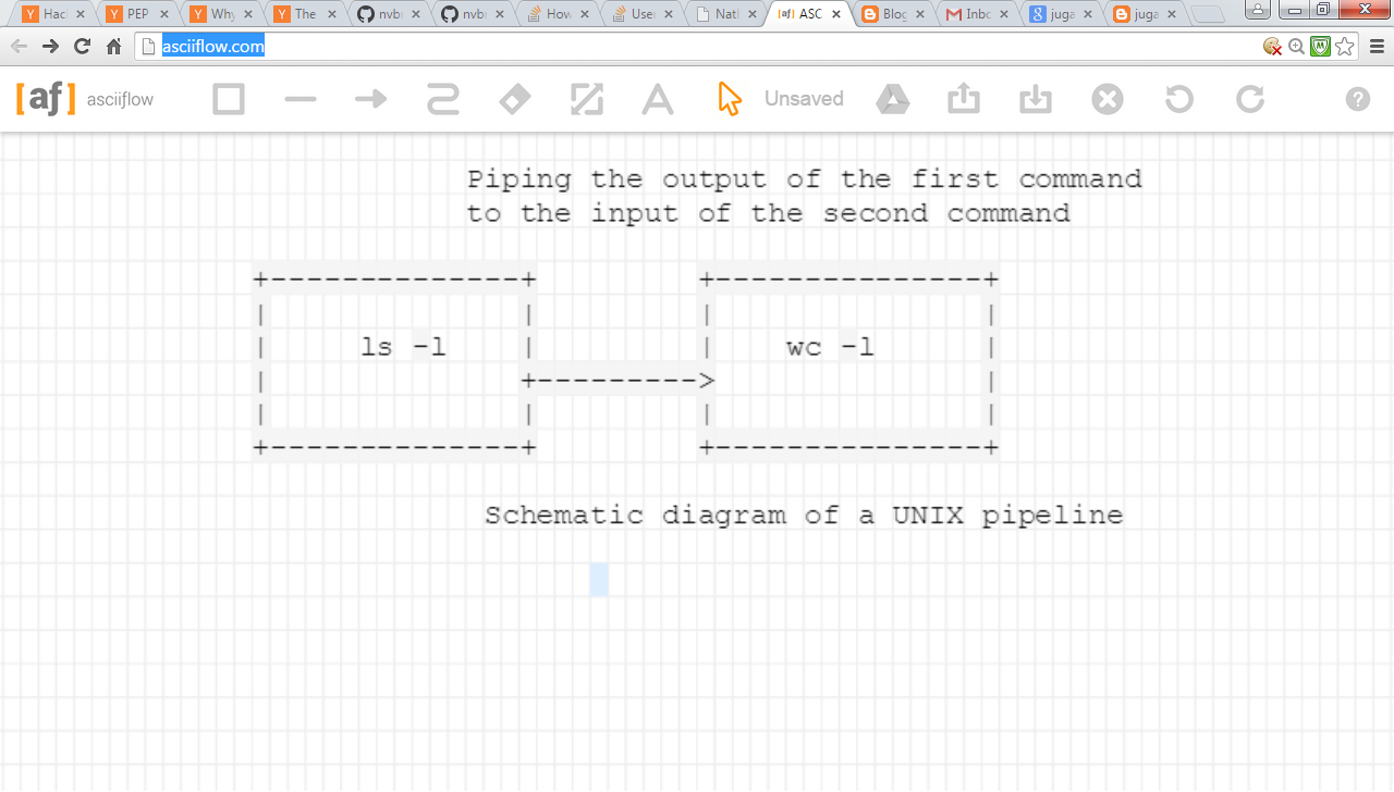 Jugad2 vasudev ram on software innovation asciiflow draw asciiflow draw flowcharts online in ascii nvjuhfo Choice Image