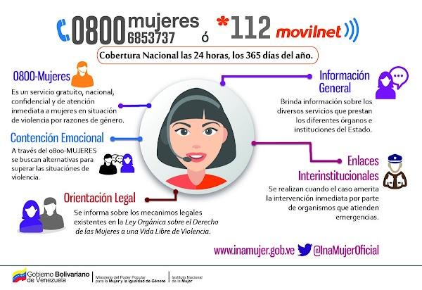 El 0800-MUJERES (0800-6853737 o *112 de Movilnet) La discriminación atenta contra tus derechos.