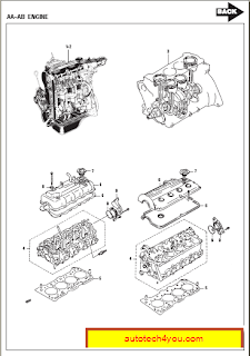 Suzuki Flat Rate Manual