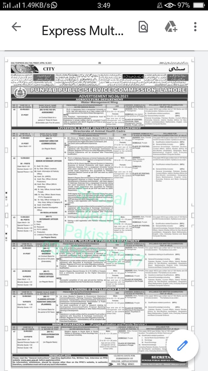 Ppsc ad No 6 2021 Latest jobs in Home department 2021