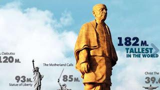 বিশ্বের উচ্চতম বল্লভভাই প্যাটেলের মূর্তিটির উন্মোচনকরা হবে শীঘ্রই