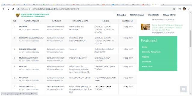 INILAH Daftar Nama Penerima Bantuan UMKM se-Indonesia Terlengkap, Segera Cek Di Link DISINI