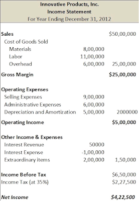 How to Prepare An Income Statement