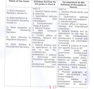AP Ward Sachivalayam Planning & Regulation Secretary Jobs Exam Pattern and Syllabus