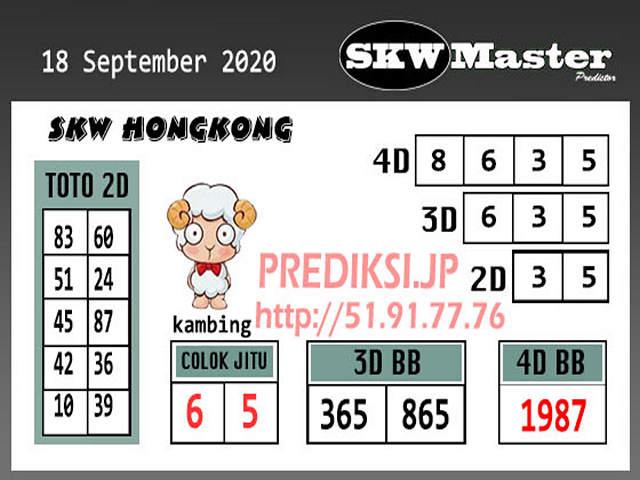 Kode syair Hongkong Minggu 18 Oktober 2020 284