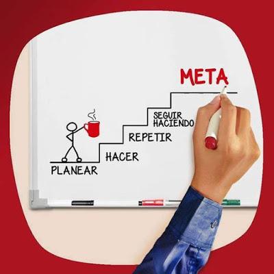 FIJAR-METAS-ideas-de-negocio
