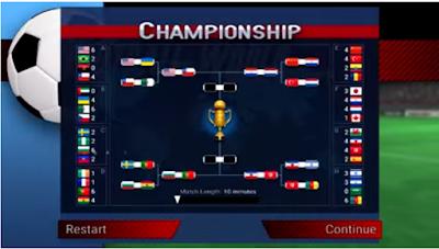 Game Bola Offline 2018 Football World PC