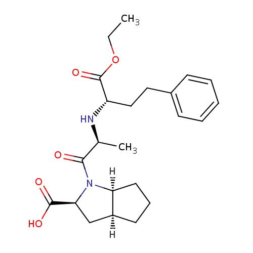 Kimia Ramipril