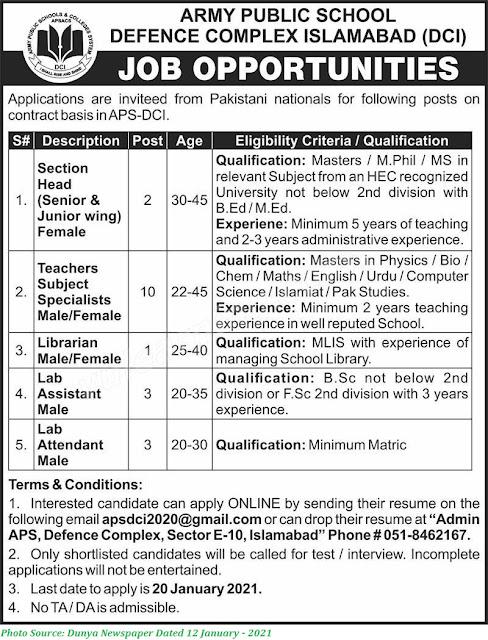 Army Public School Islamabad Jobs January 2021 - Latest Jobs in Army Public School