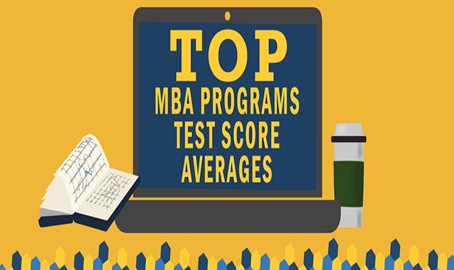 Top MBA Program Test Scores Average