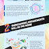Digital Marketing Trends in 2020 (Infographic)