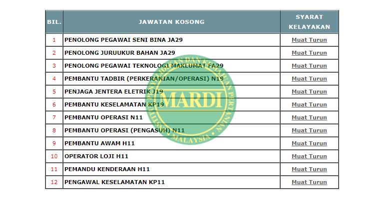 Jawatan Kosong di Institut Penyelidikan dan Kemajuan Pertanian Malaysia MARDI