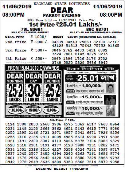 """Dear Parrot Evening Lottery Result"", ""Nagaland Sambad Lottery Result at 8 pm"""