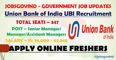 UBI Recruitment 2021