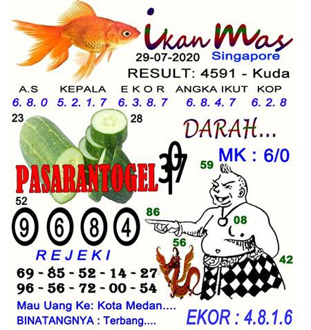 Syair Ikan Mas SGP Rabu 29 Juli 2020