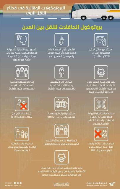13 Preventive Measures applied on Inter City Bus Passengers - Saudi-Expatriates.com