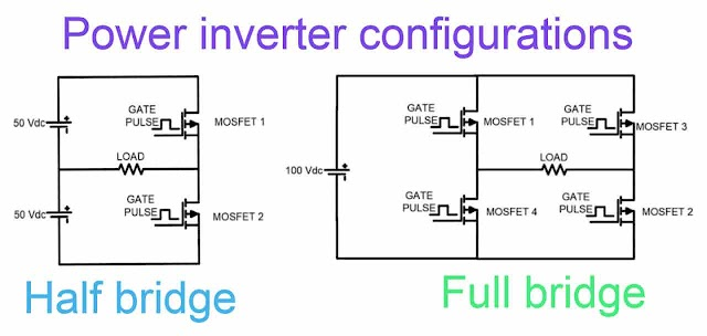 How to make power inverter at home.