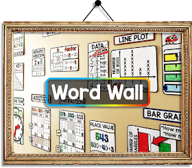 free word wall images for a virtual classroom