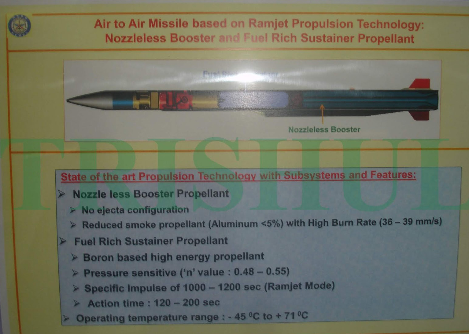 Russian Air-to-Air missiles - Page 12 Astra-2%2BBVRAAM%2Bwith%2BSFDR-3
