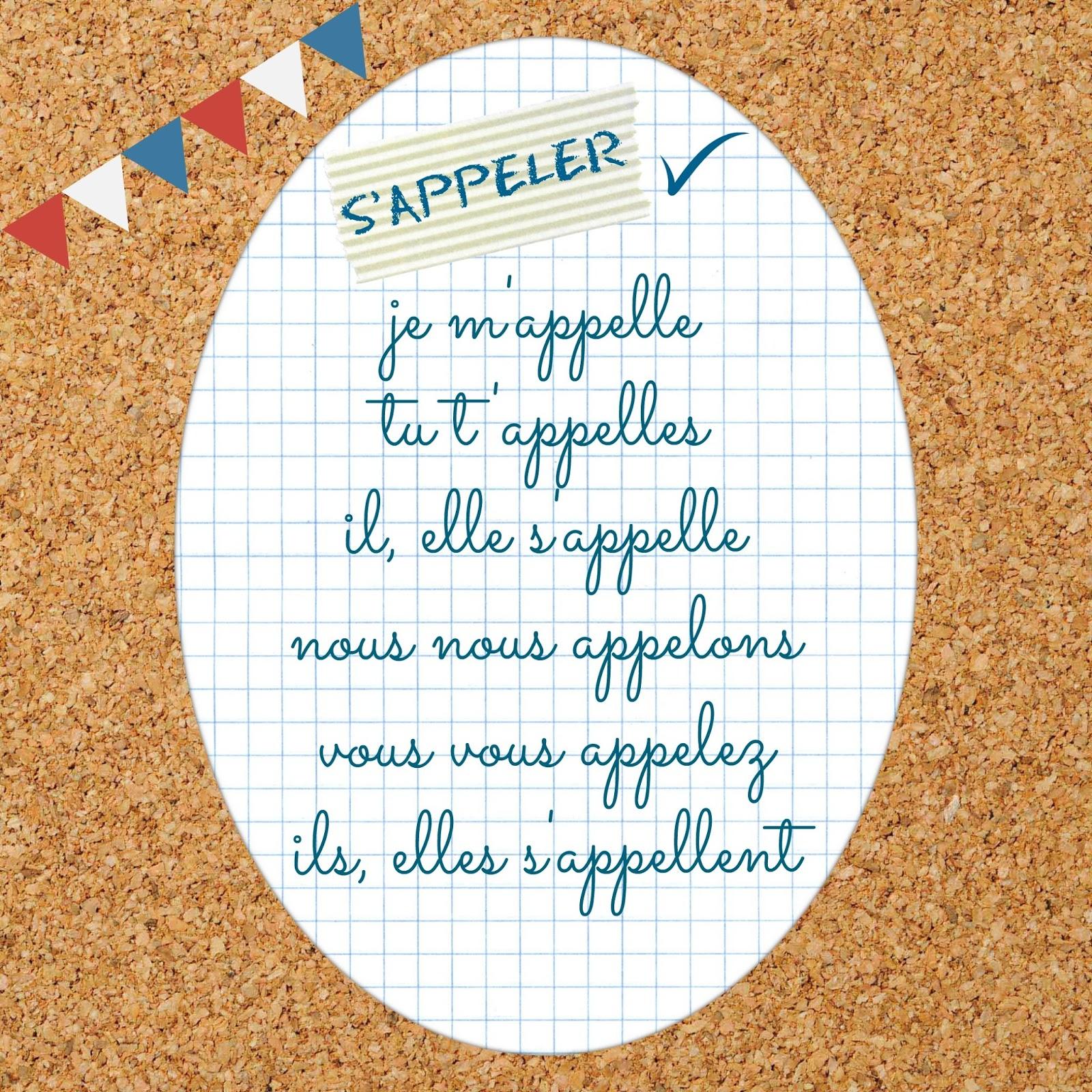 Czasowniki zwrotne - odmiana czasownika s'appeller - Francuski przy kawie