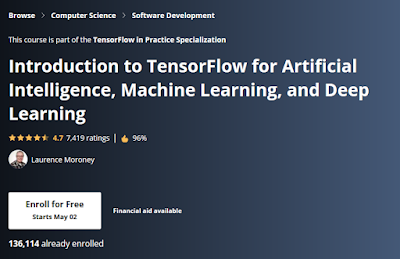 Best TensorFlow courses from Coursera
