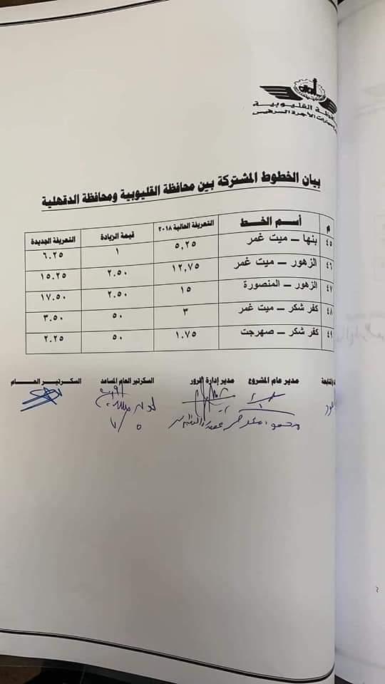 ننشر التعريفه الجديده للمواصلات داخل وبين المدن المصرية بعد زياده اسعار الوقود بجميع المحافظات FB_IMG_1562332073433