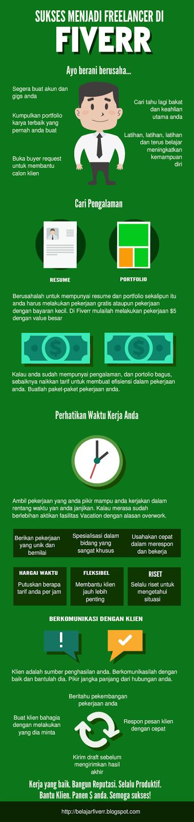 infografis fiverr