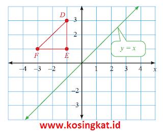 kunci jawaban matematika kelas 9 halaman 149 - 151 latihan 3.1