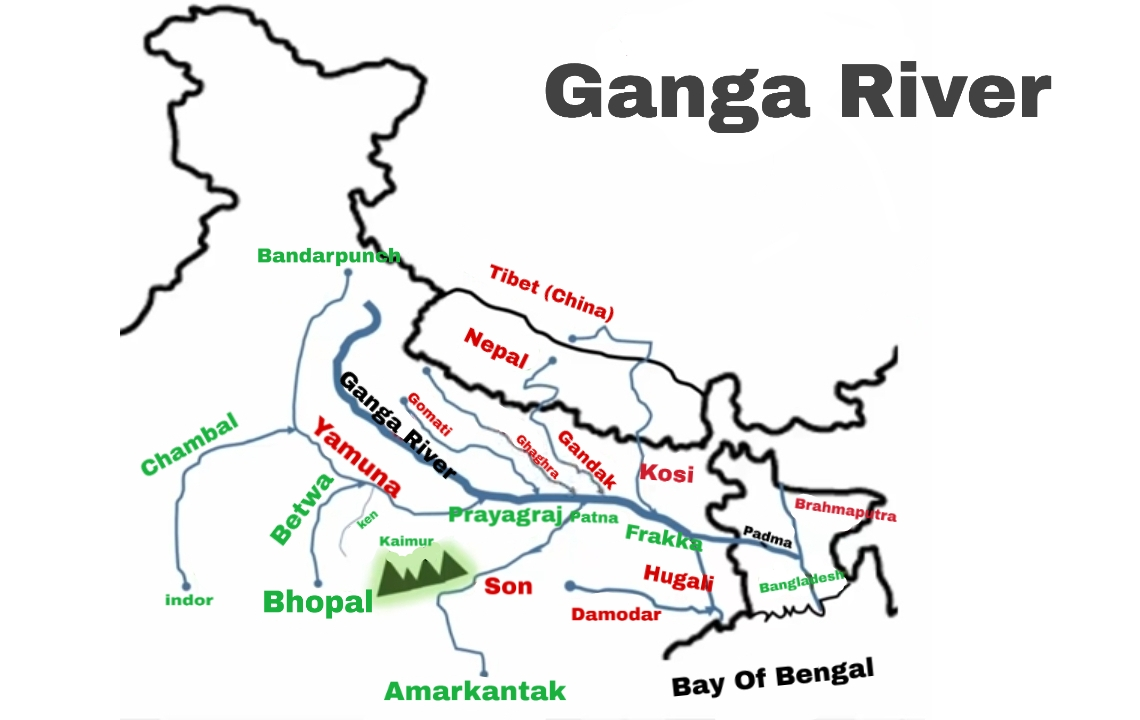 Ganga River Map