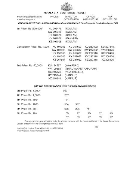 Kerala Lottery Result  KAIRALI (K-1392) on February 13, 2009.