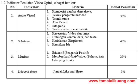 Download Panduan Kompetisi Video Opini bagi Mahasiswa D3 / D-III Tahun 2020 tomatalikuang.com
