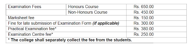 Dibrugarh University Form Fillup Fees