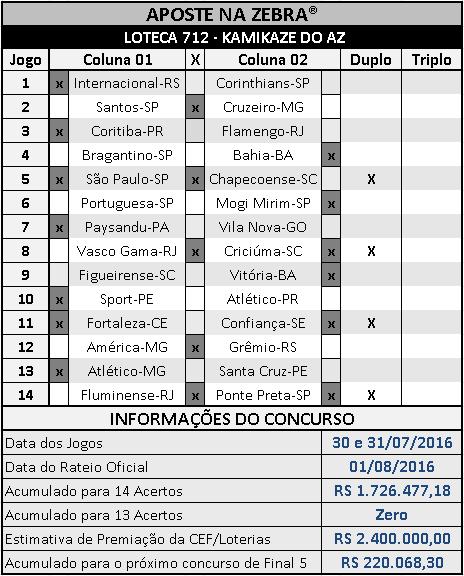 LOTECA 712 - KAMIKAZE DO AZ