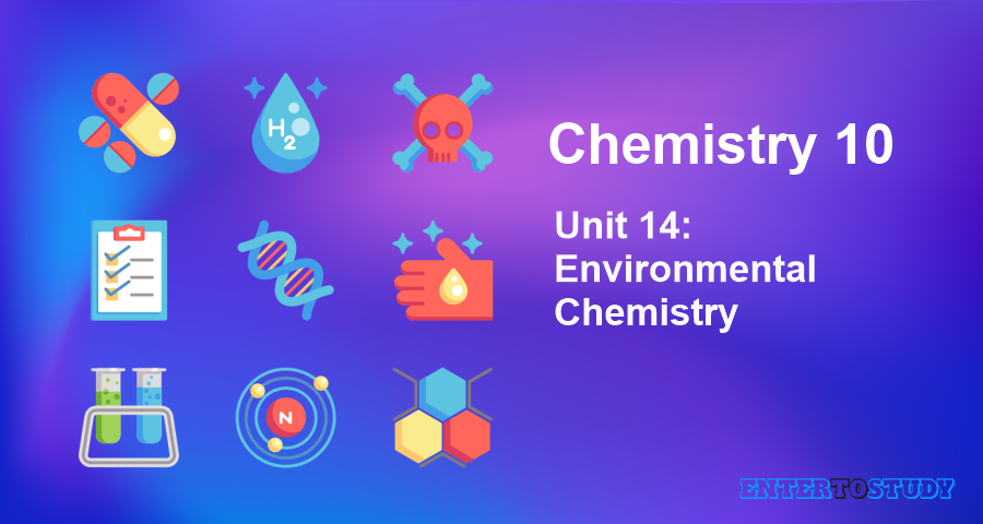 KIPS 10th Class Chemistry Notes Unit 14: Environmental Chemistry