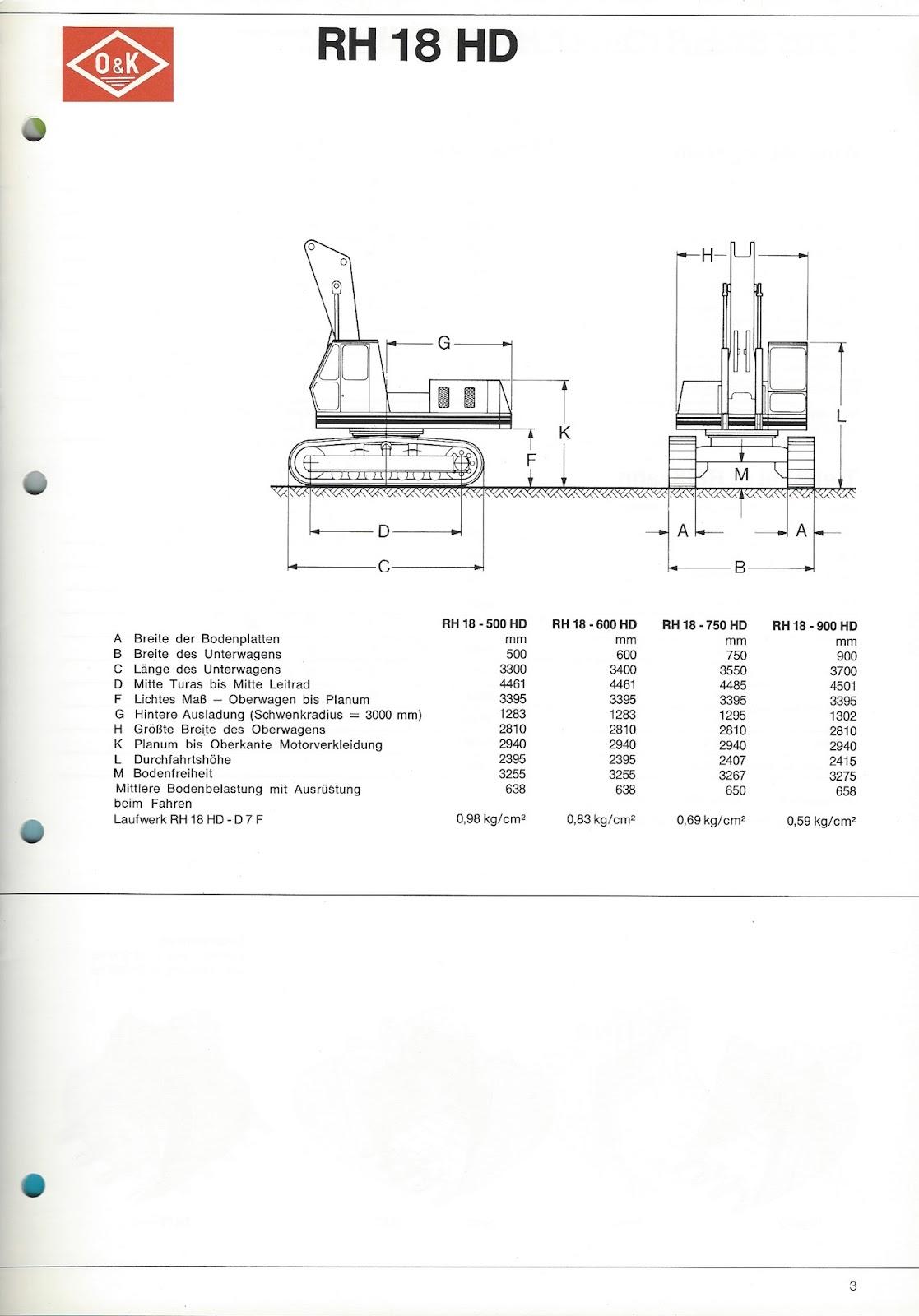 RS-O&K Baumaschinen: O&K RH 18 Technische Daten