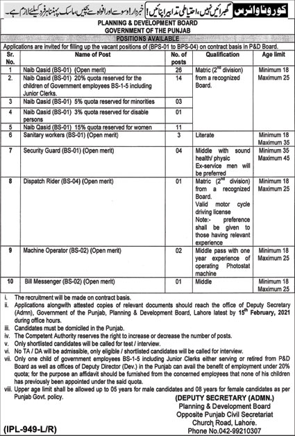 Latest Govt Jobs 2021 - Punjab Planning & Development Board Jobs 2021 - Jobs in Lahore 2021