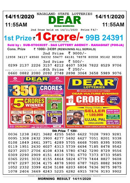 Lottery Sambad 14-11-2020 Today Results 11:55 am, Nagaland State Lottery Sambad Today Result 11.55 am, Sambad Lottery, Lottery Sambad Live Result Toda