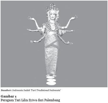 Video Tari Nusantara Berkelompok Mitrariset Contoh Skripsi Tesis 1 Perhatikan Peragaan Tari Lilin Syiwa Pada Gambar 1 Keunikan Tari