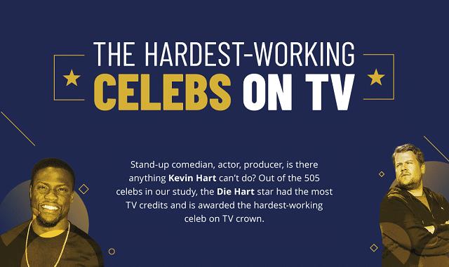 Most Hardworking TV Stars