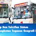 Konsep Dan Takrifan Sistem Pengangkutan Tugasan Geografi PT3 2016
