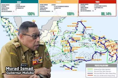 """Ambon, Malukupost.com - Gubernur Maluku Murad Ismail mengapresiasi program Palapa Ring Timur di Maluku yang bertujuan memperlancar koneksi internet cepat di daerah tertinggal, terdepan dan terluar (3T) di provinsi setempat.    """"Saya mengapresiasi program Palapa Ring Timur di Maluku dengan pemasangan kabel serat optik sepanjang 3.900 km yakni 2.700 km di dalam laut dan 1.200 km lainnya di darat,"""" katanya, dikonfirmasi, Selasa (11/6)."""