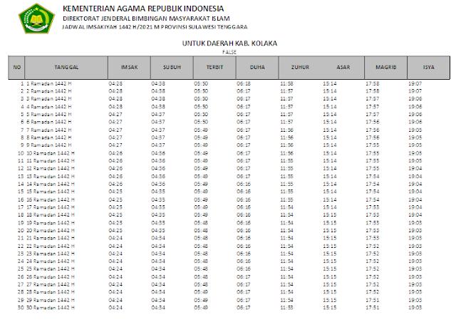 Jadwal Imsakiyah Ramadhan 1442 H Kabupaten Kolaka, Provinsi Sulawesi Tenggara