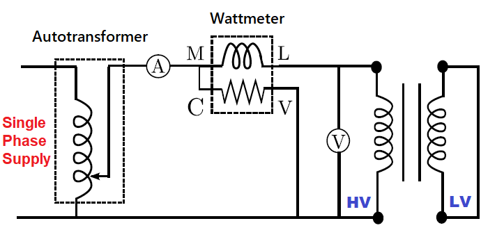 circuit diagram short circuit test transformer
