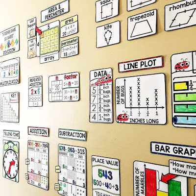 In this post are photos of the math word walls I have made for my own math classroom as well as the classrooms of teachers all over the world! To date, I have made math word walls for 2nd, 3rd, 4th, 5th, 6th, 7th and 8th grade, as well as for algebra, geometry and algebra 2! Phew! All now include printable color, printable black and white and digital math word wall versions. You can see both the printable and digital math word walls in this post.