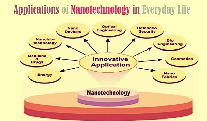 Applications of Nanotechnology