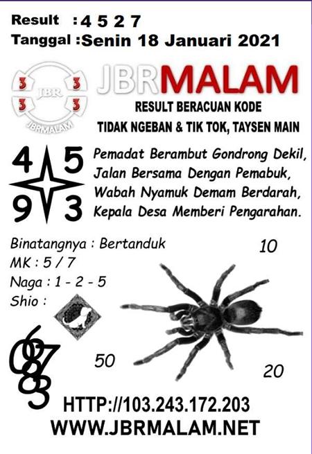 JBR Malam HK Senin 18-Jan-2021