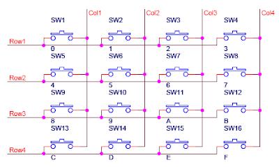 "<img src=""keypad_matrix.png"" alt=""keypad_matrix"">"