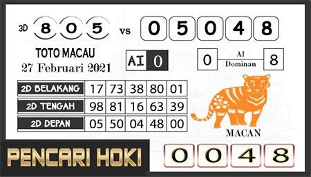 Prediksi Pencari Hoki Group Macau Sabtu 27 Februari 2021