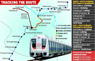 Lucknow Metro Routes