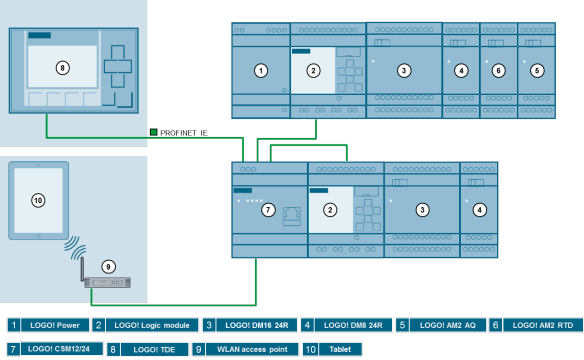 Siemens Tia V15 Safety Download